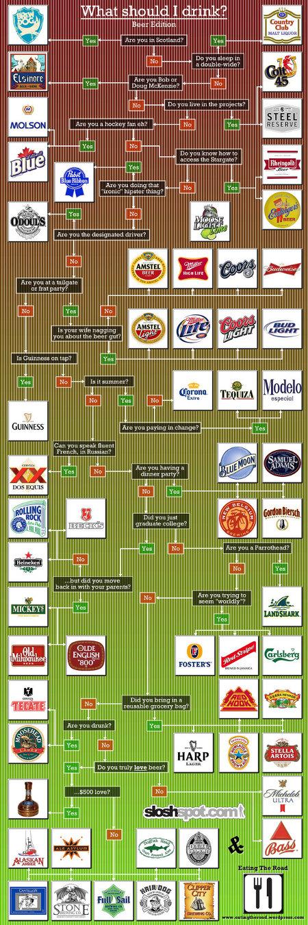 Geekologie beer